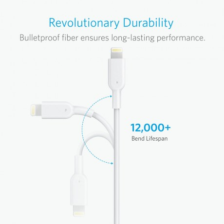 Anker usb charger for iphone mobiles,orginal cable with guarantee ,high speed data transfer and speed charging,white colour