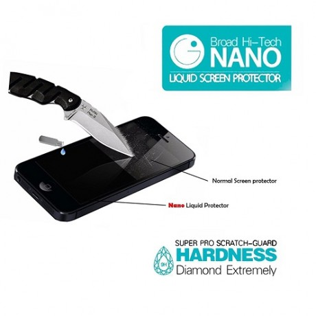 NANO Technology,9H,3D Full Curved Edge,Nano Liquid Touch Screen Protector Film Invisible for iPhone